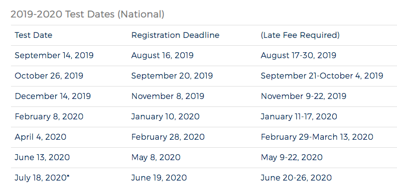 ACT National Test Dates 2019-20