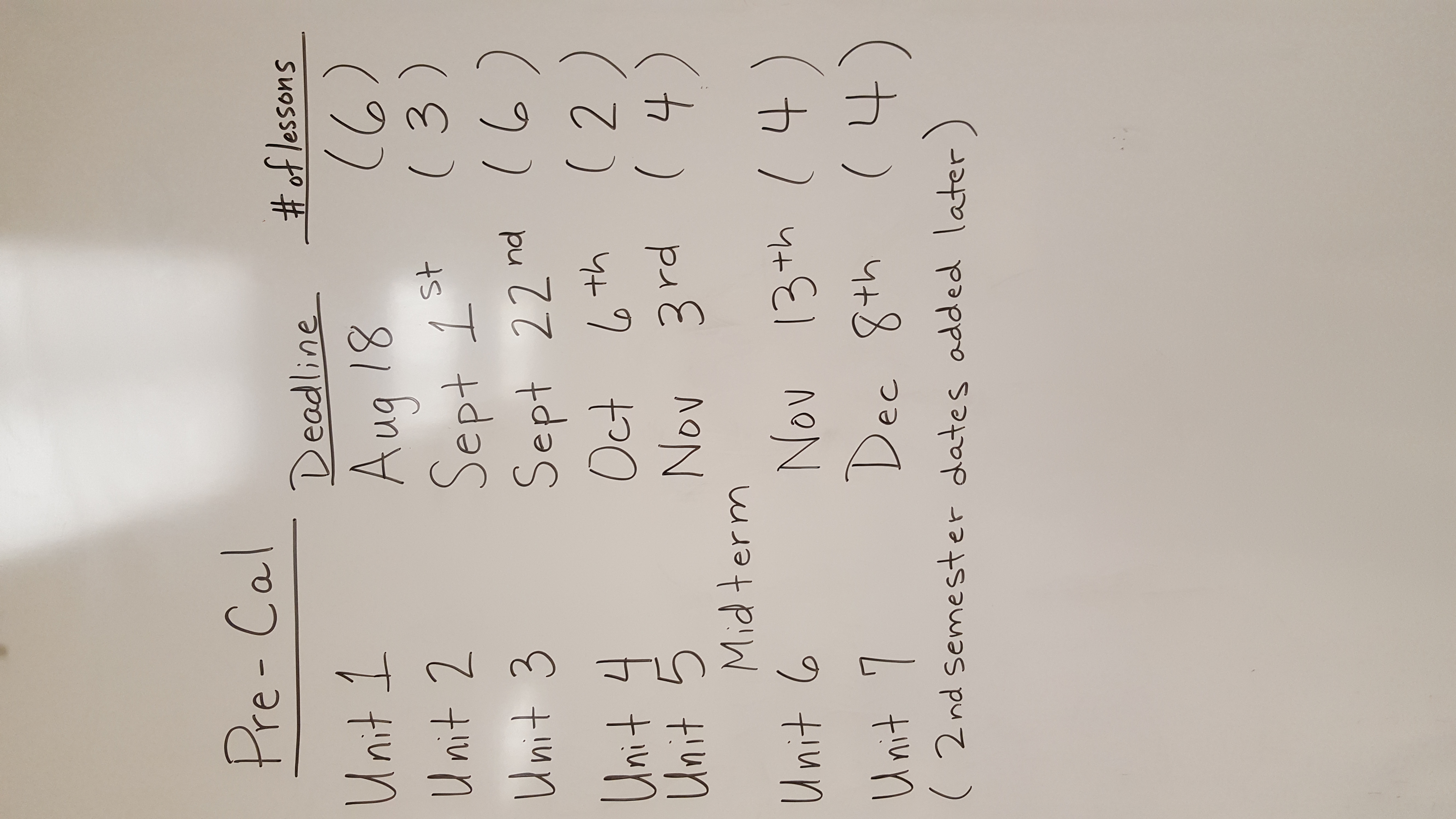 Accelerated Algebra 2 · Pre-Calculus. Home · Innovation · Math; Pacing Guide
